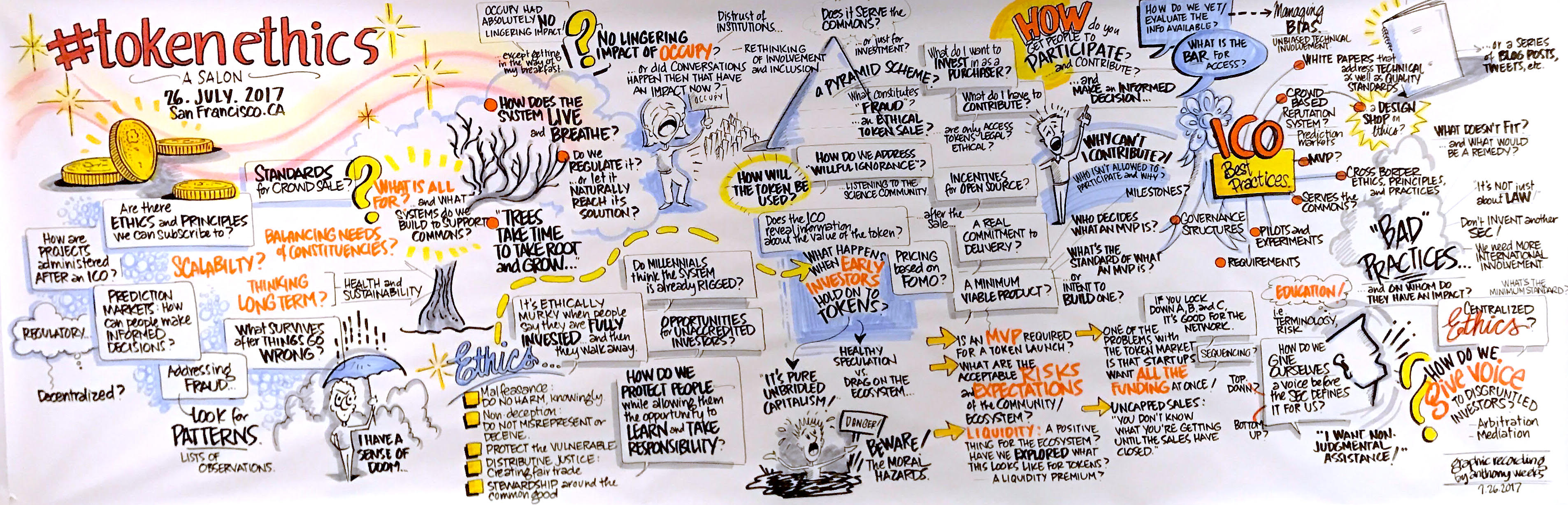#TokenEthics Salon Graphic Recording